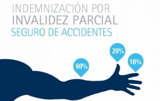 invalidez seguro accidentes