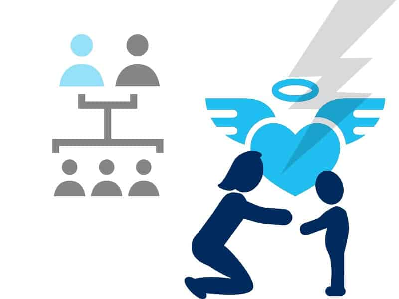 La protección personal en autónomos: tablas de fácil uso