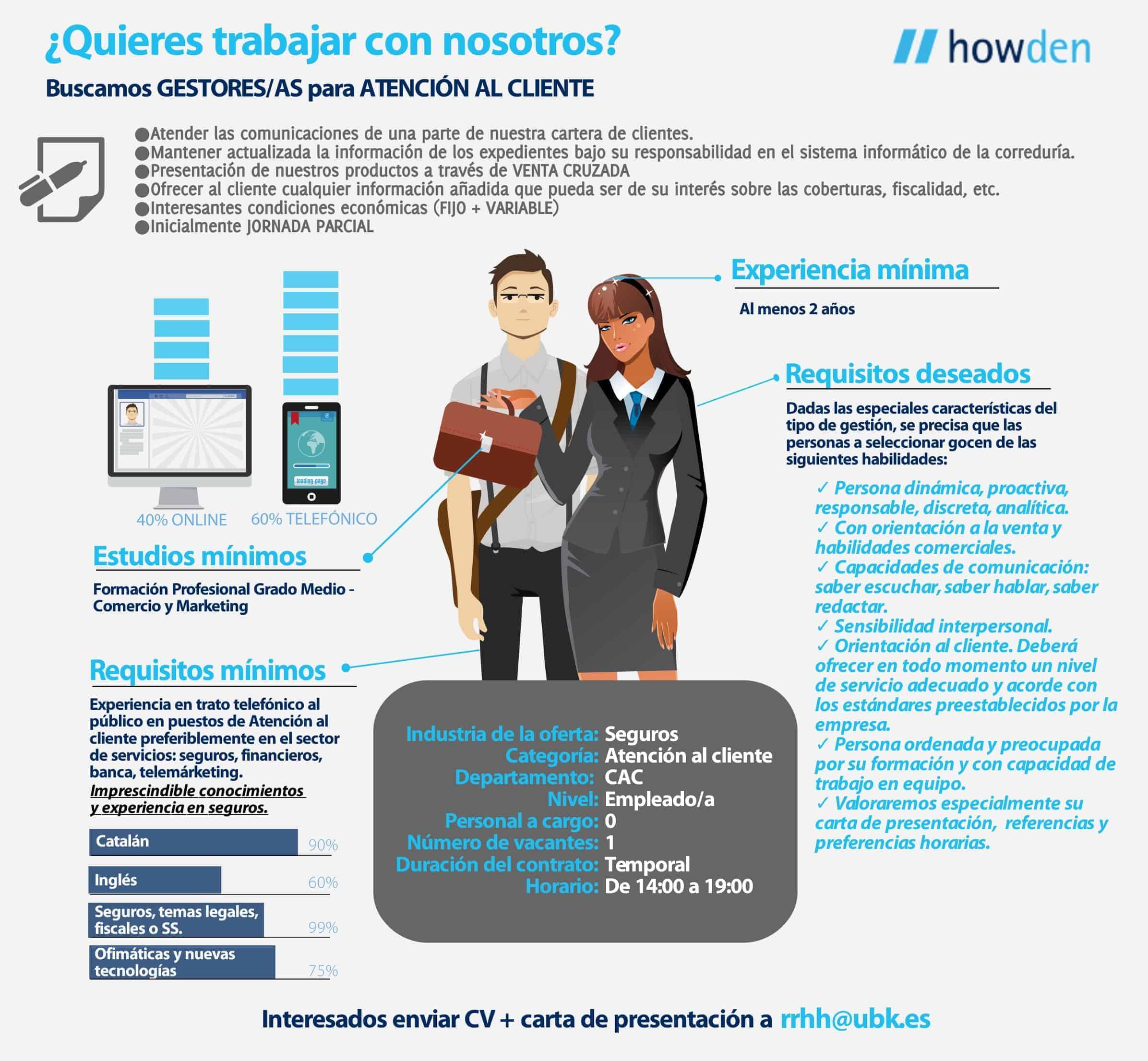 Perfecto Reanuda Ejemplos De Servicio Al Cliente Colección - Ejemplo ...