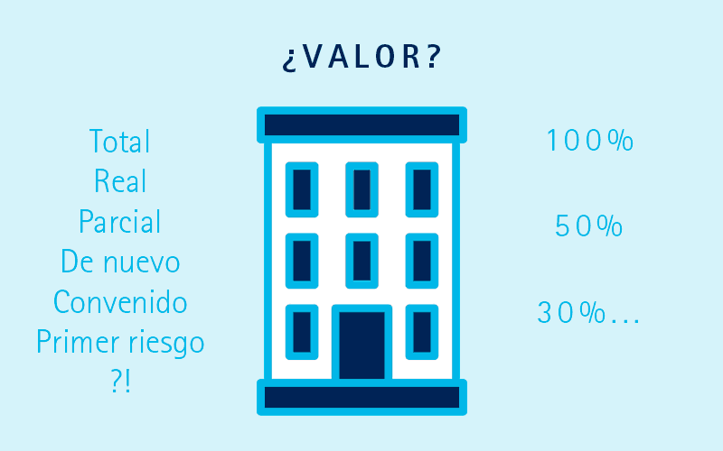 valores-multirriesgo