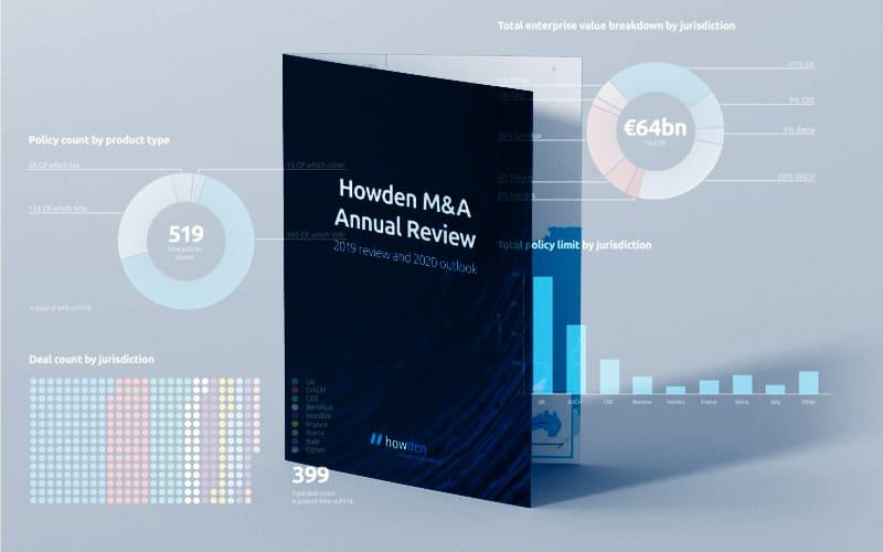 Informe Anual de Howden sobre seguros de M&A